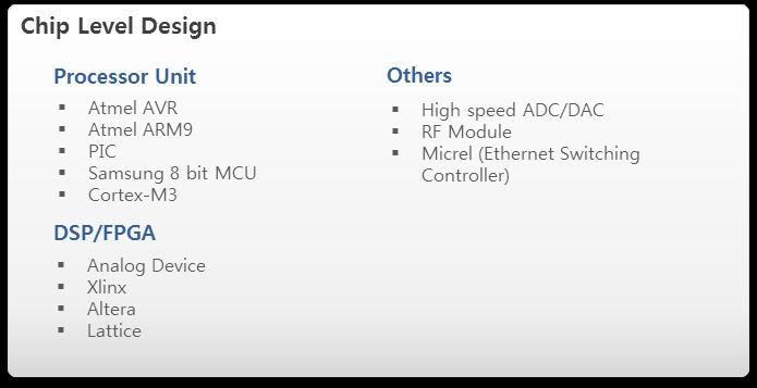 ODM services chip level design